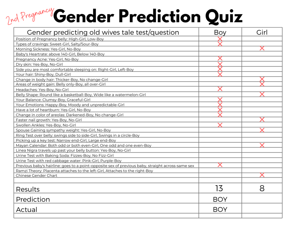 old wives tales about gender prediction quiz for 2nd pregnancy, symptoms of a boy